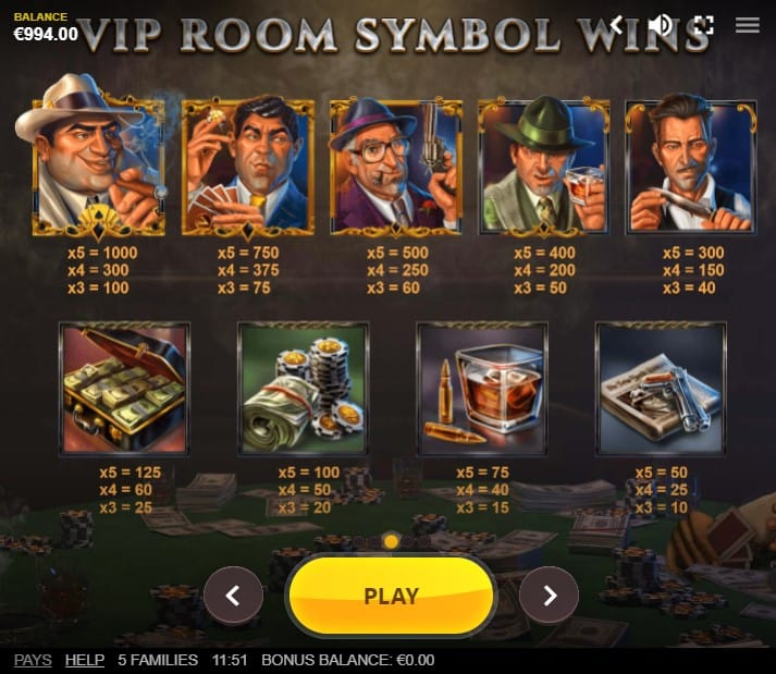 5 Families Slot Paytable