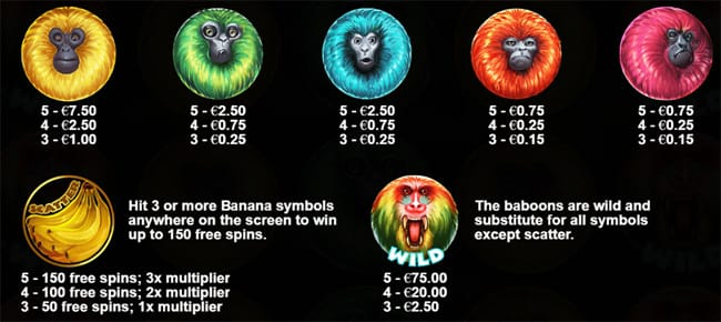 7 Monkeys SlotS Symbols