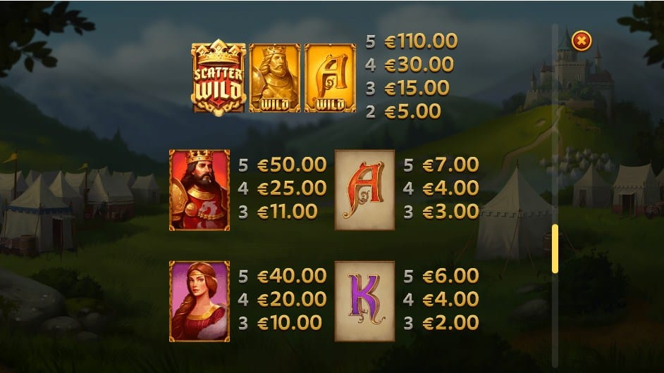Arthur's Fortune Slot Paytable