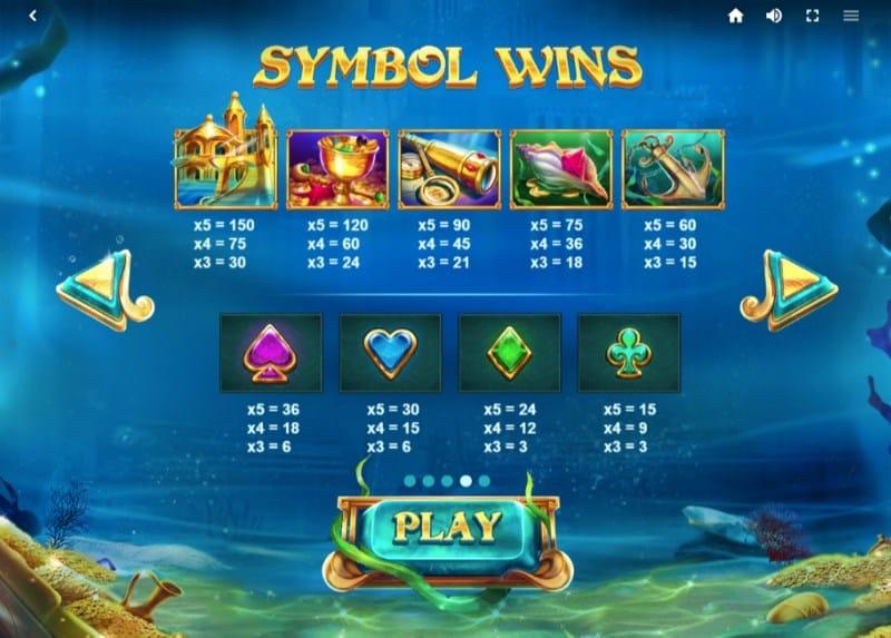 Atlantis Slots Symbols