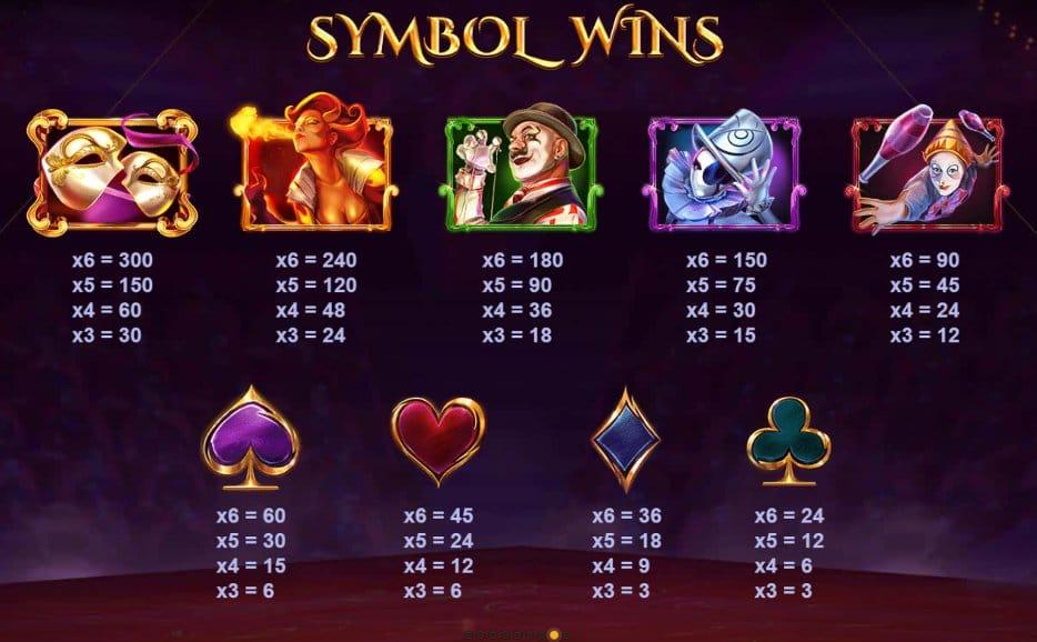 Cirque de la Fortunes Slot Symbols