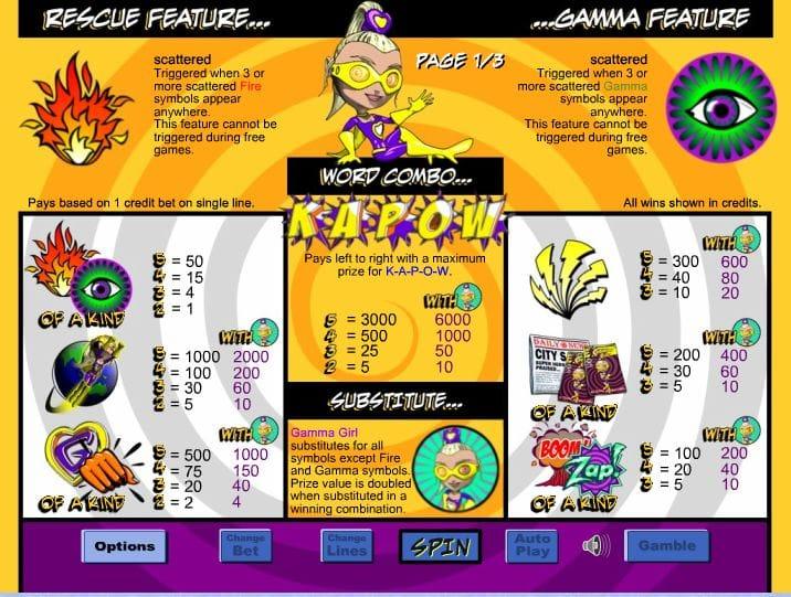 Gamma Girl Slot Mega Reel Symbols