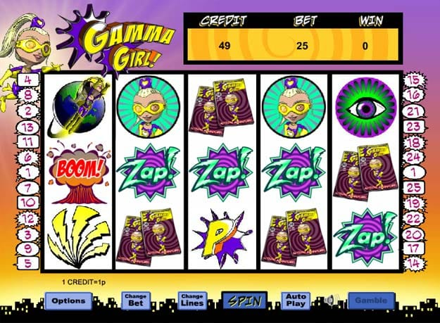 Gamma Girl Slot Mega Reel Gameplay