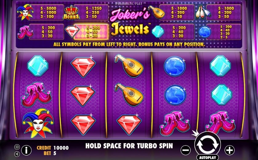 Joker's Jewels Free Slots