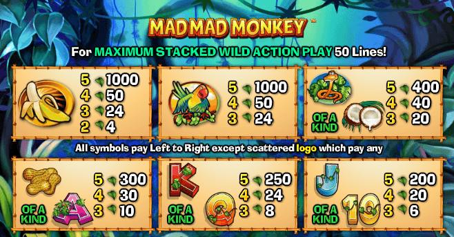 Mad Mad Monkey Slot Symbols