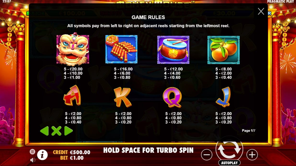Money Mouse Slot Paytable