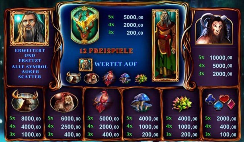 Mystic Force Slots Symbols