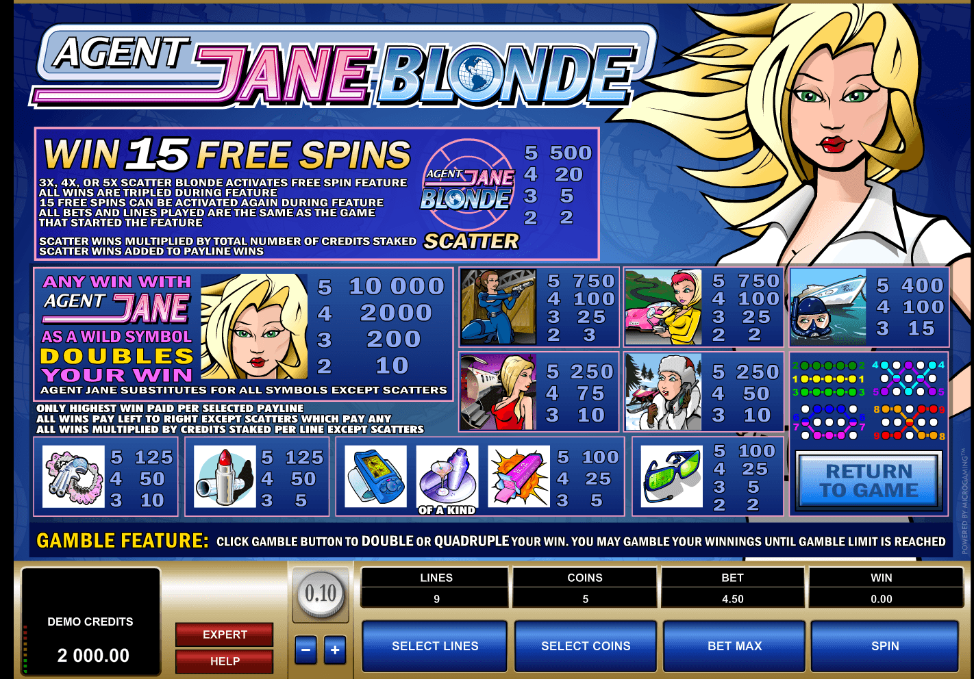 Agent Jane Blonde Slot symbols