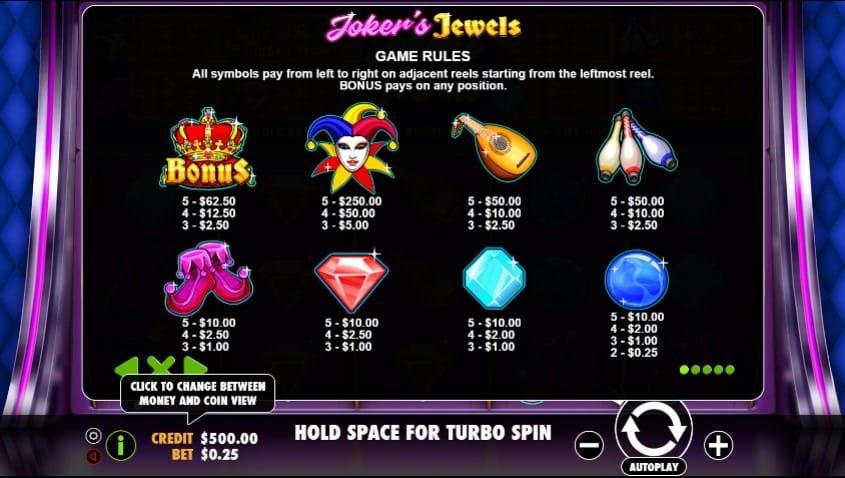 Joker's Jewels Online Slots Symbols