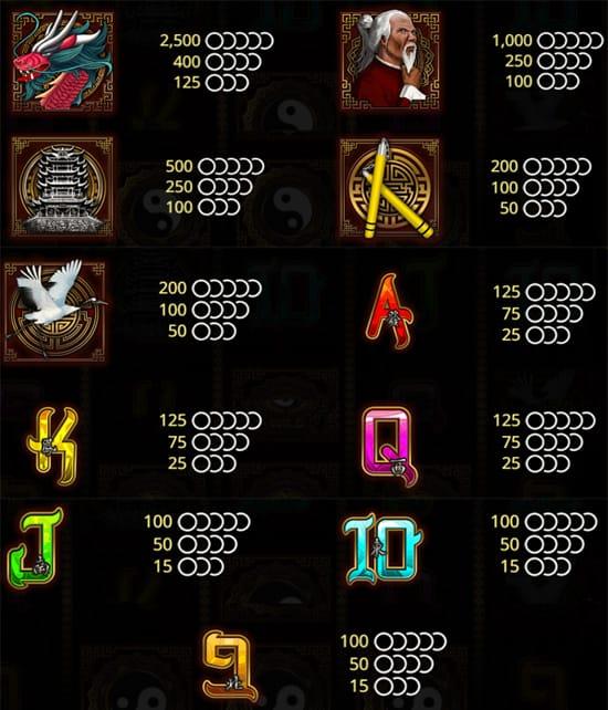 Shaolin Spin Slots Symbols