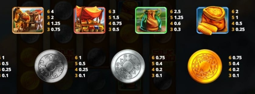 Silk Road Riches Slot Paytable