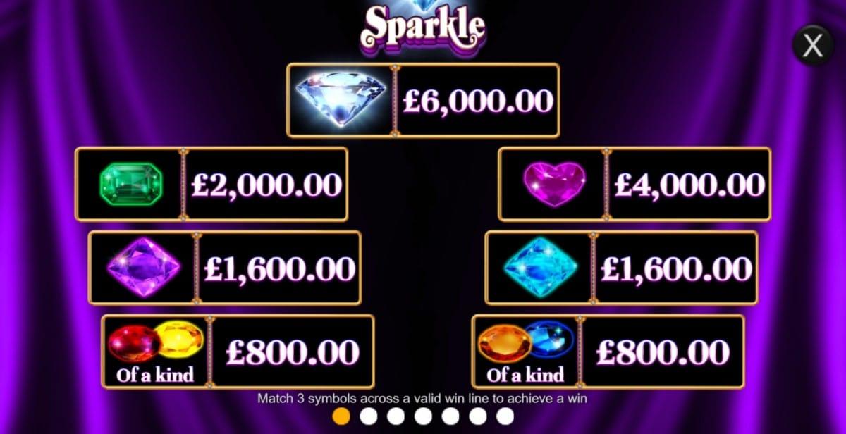 Sparkle Slot UK