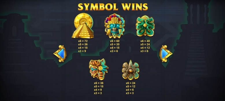 Aztec Spins Slot Paytable