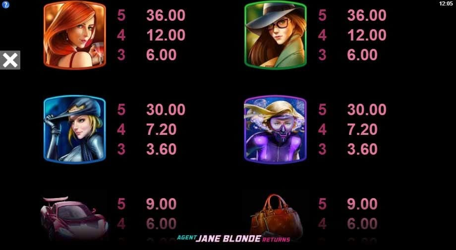Agent Jane Blonde Returns Slot Symbols
