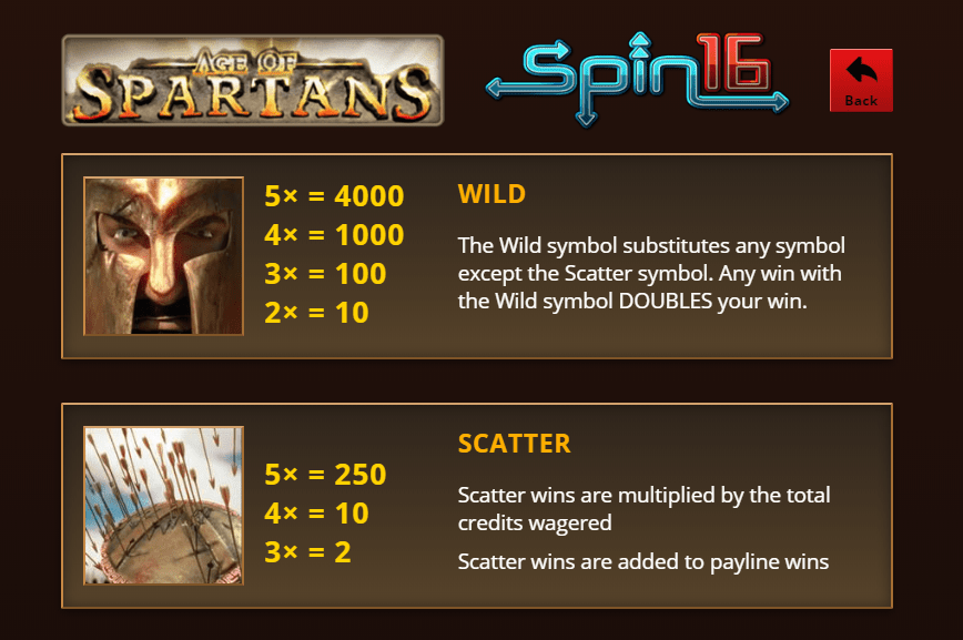 Age Of Spartans Spin 16 Symbols