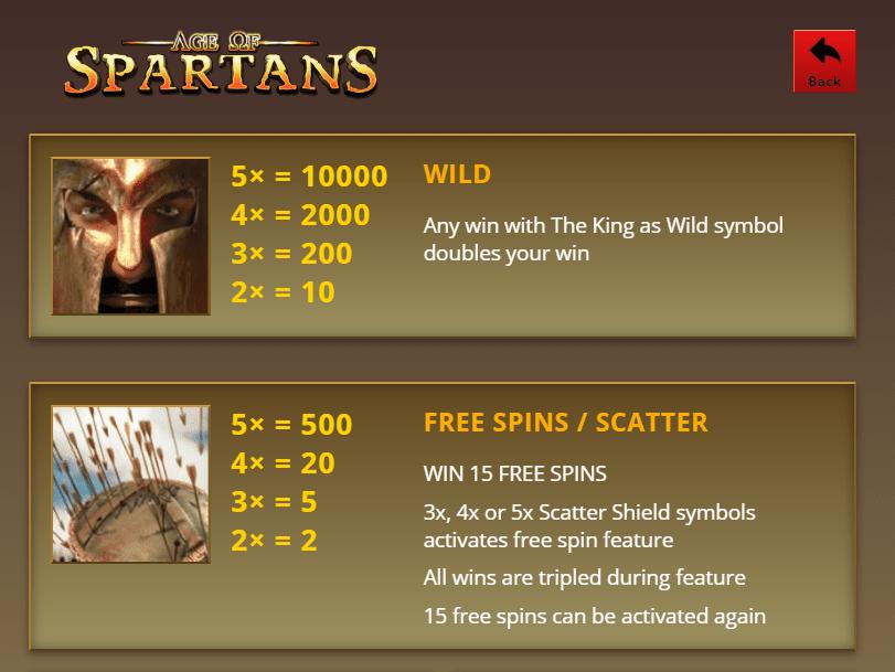 Age Of Spartans Symbols