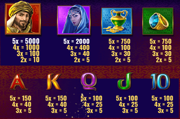 Ali Baba's Luck Slot Symbols