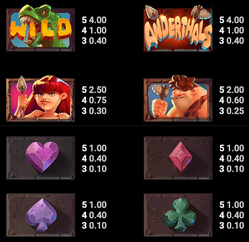 Anderthals Slot Symbols