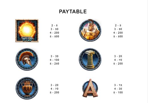 Apollo Symbols