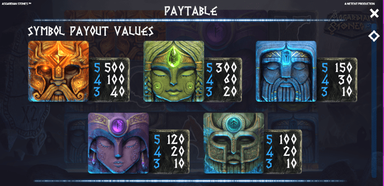 Asgardian Stones Paytable