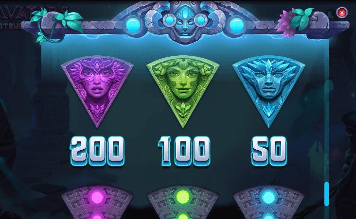 Avatars Gateway Guardians Slot Symbols