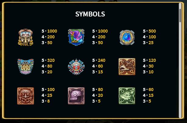 Azteca Gold Symbols