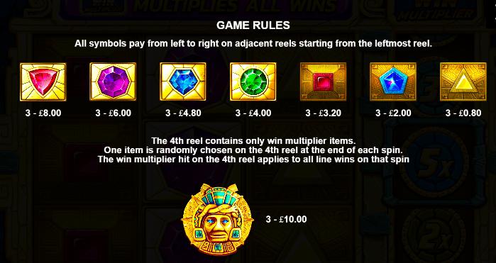 Aztec Gems Symbols