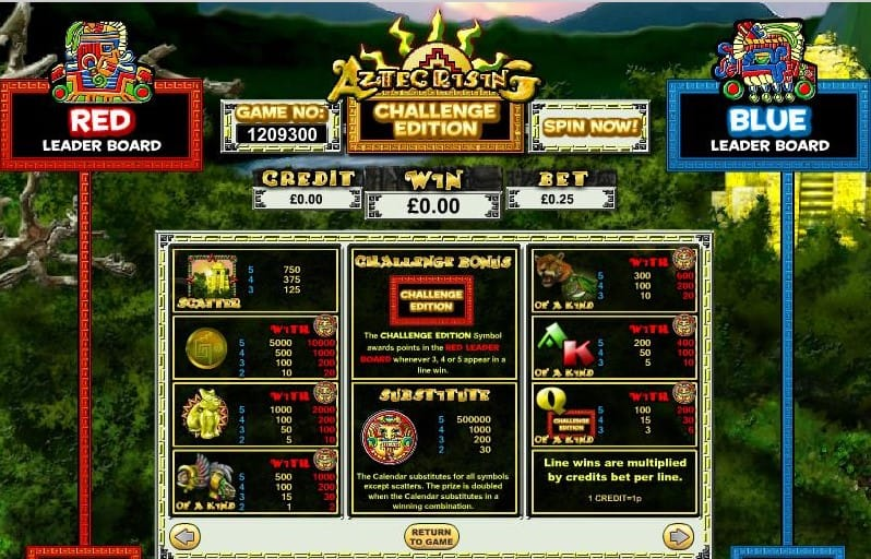 Screenshot from Aztec Rising online slot