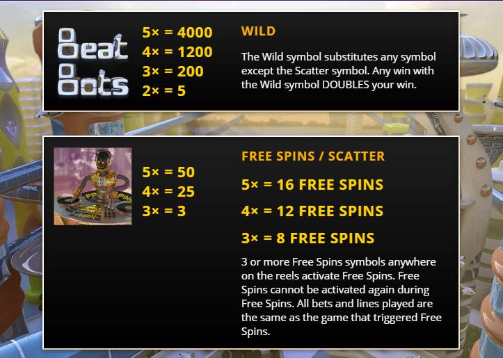 Beat Bots Wilds