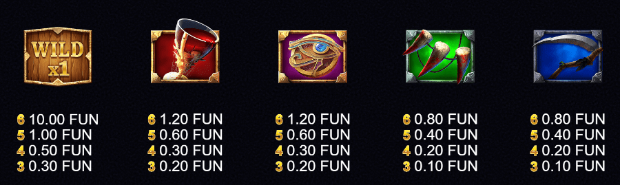 Blood Moon Wilds Slot Paytable