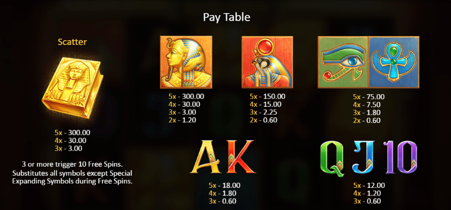 Book Of Gold Paytable