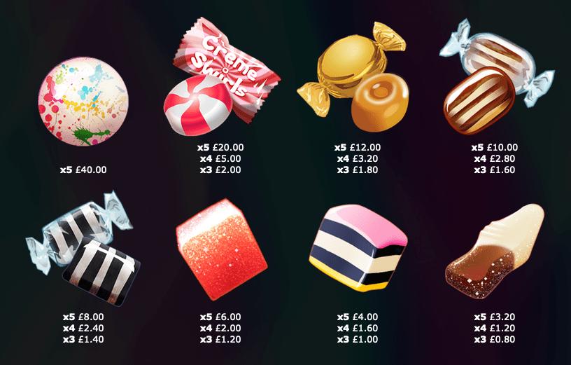 Candy Burst Slot Symbols