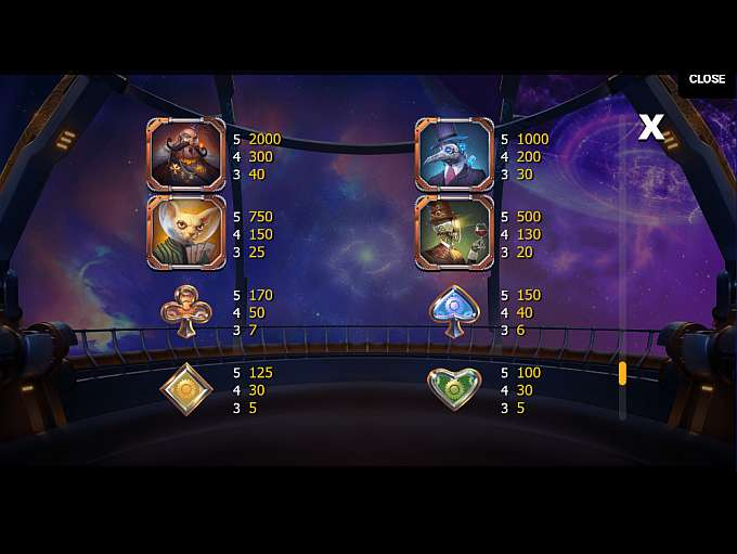 Cazino Cosmos Slot Symbols