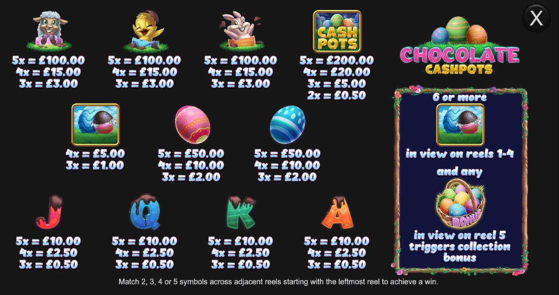 Chocolate Cash Pots Slot Paytable