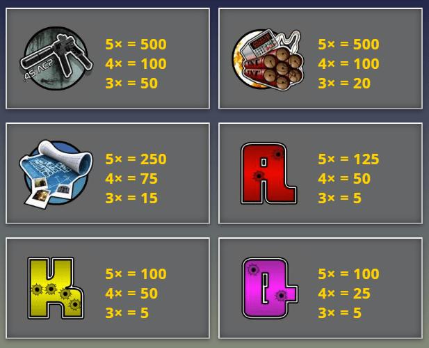 Code 211 Symbols