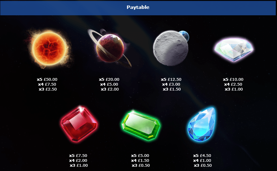 Cosmic Fusion Paytable