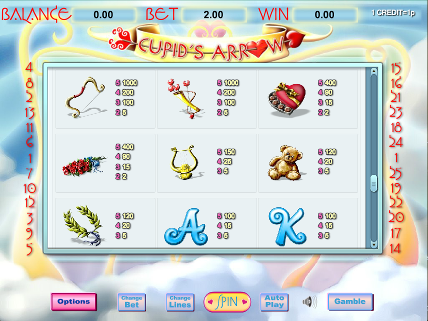 cupids arrow slot machine