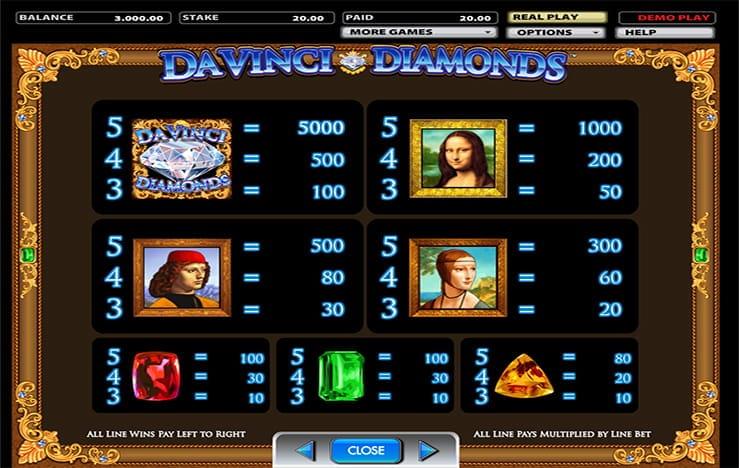 Da Vinci Diamonds Slot Paytable