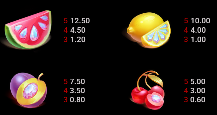 Deco Diamonds Deluxe slot Symbols