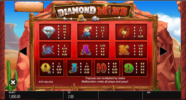 Diamond Mine Slot Paytable