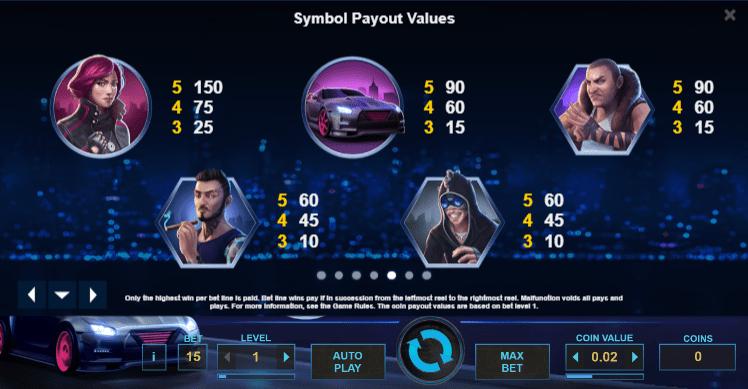 Drive Multiplier Mayhem Paytable
