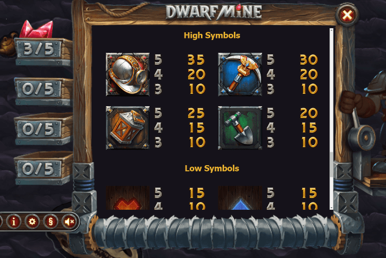 Dwarf Mine Slot Symbols