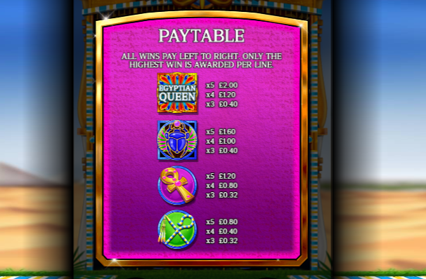 Egyptian Queen Paytable