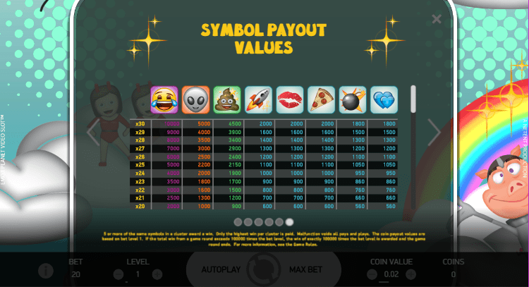 Emoji Planet Paytable