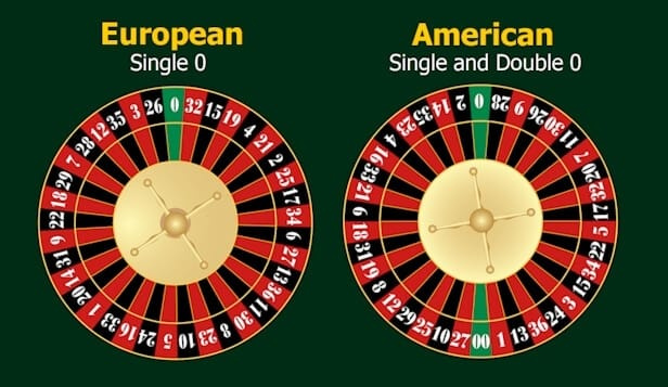 European Roulette by Playtech Image