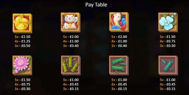 Fireworks Master Paytable