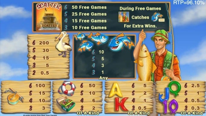 Fishin Frenzy Jackpot King Slot Symbols