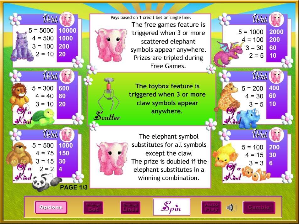 Fluffy Favourites Slots Symbols