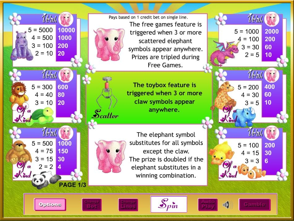Fluffy Favourites Jackpot Symbols