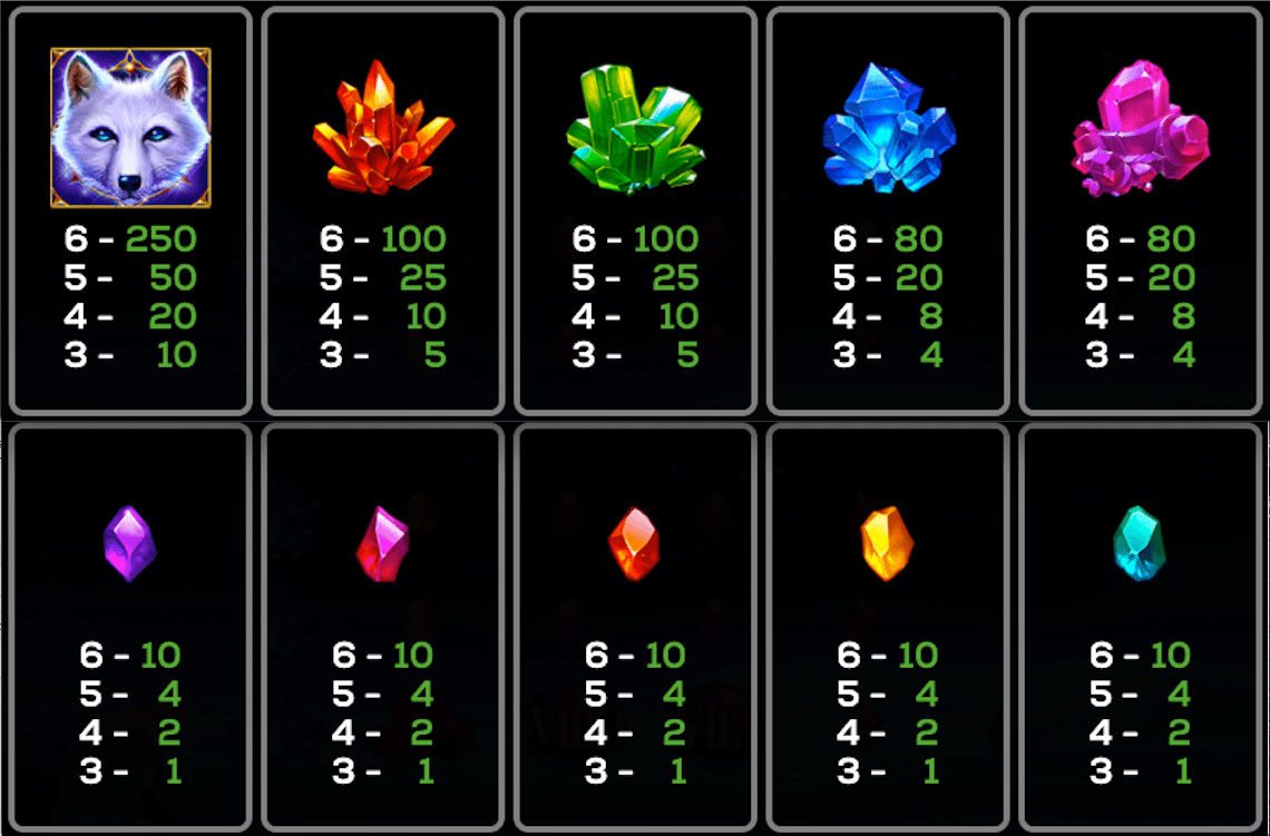 Fox Fire Slot Symbols
